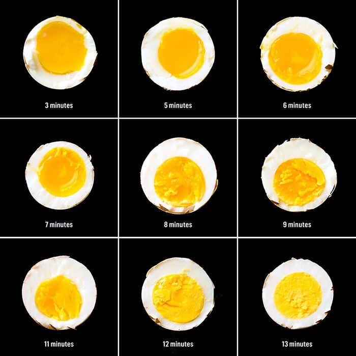 Bon é Posted The Perfect Guide To Making Hard Boiled Eggs Consistency This Egg Cooking Has Allowed Me Make Of